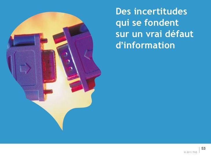 Des incertitudesqui se fondentsur un vrai défautd'information                            53               © 2011 TNS