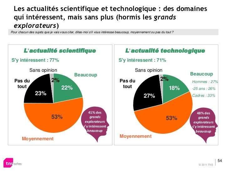 Les actualités scientifique et technologique : des domaines  qui intéressent, mais sans plus (hormis les grands  explorate...