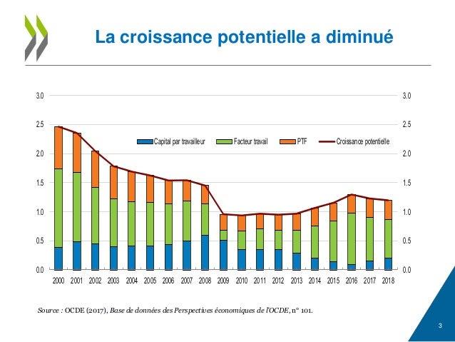 taux de syndicalisation en france 2017