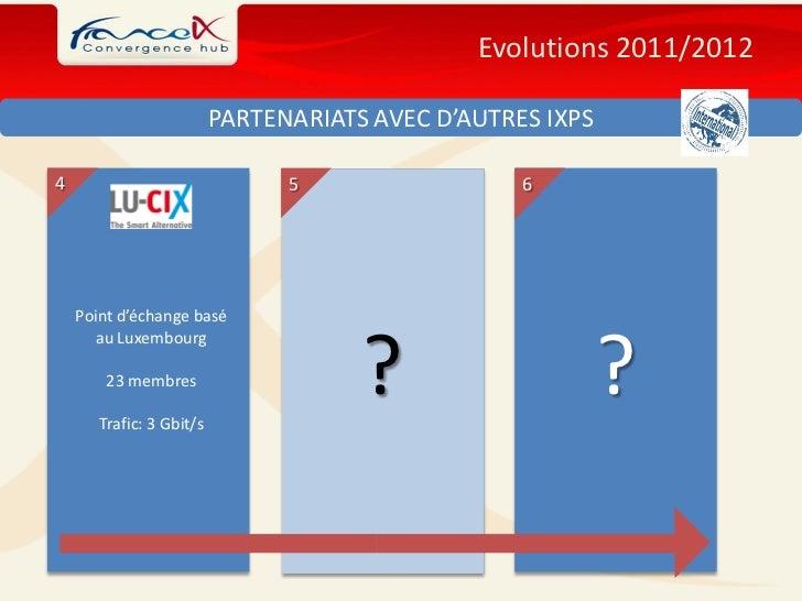 Evolutions 2011/2012                          PARTENARIATS AVEC D'AUTRES IXPS4                               5            ...