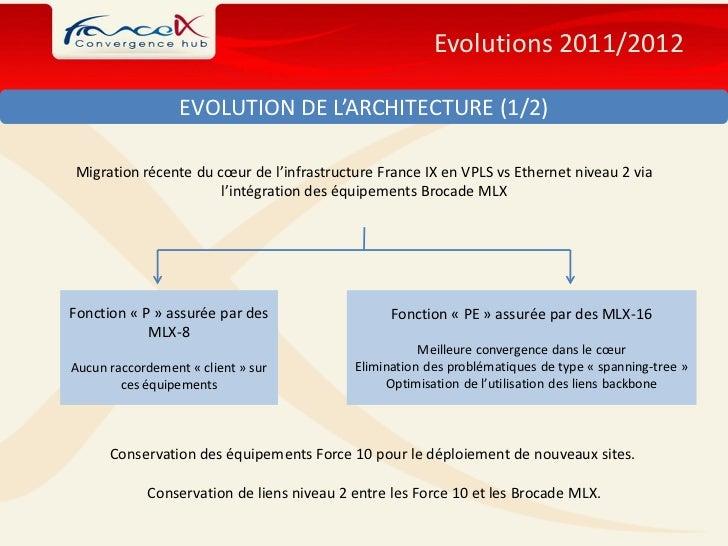 Evolutions 2011/2012                  EVOLUTION DE L'ARCHITECTURE (1/2)Migration récente du cœur de l'infrastructure Franc...