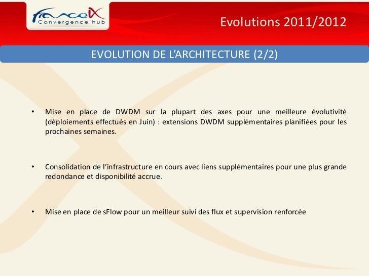 Evolutions 2011/2012                 EVOLUTION DE L'ARCHITECTURE (2/2)•   Mise en place de DWDM sur la plupart des axes po...