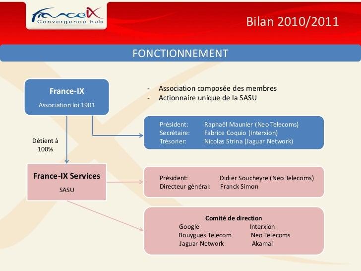 Bilan 2010/2011                         FONCTIONNEMENT     France-IX             -   Association composée des membres     ...