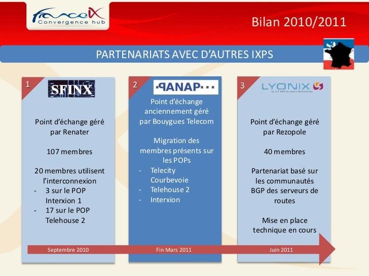 Bilan 2010/2011                        PARTENARIATS AVEC D'AUTRES IXPS1                             2                     ...