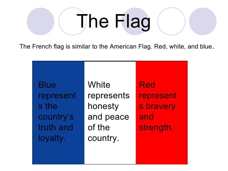 The Flag The French flag is similar to the American Flag. Red, white, and blue . Red represents bravery and strength. Whit...