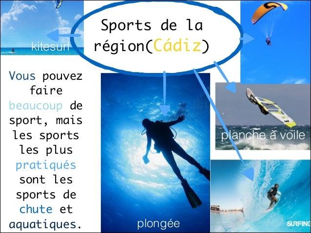 kitesurf Vous pouvez faire beaucoup de sport, mais les sports les plus pratiqués sont les sports de chute et aquatiques.  ...