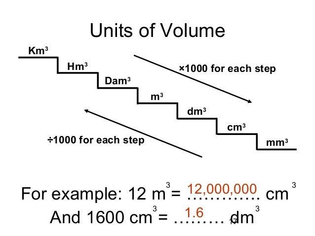 unit 15, m3