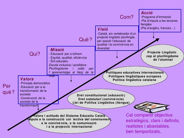 francescvilaPLCplurilingue Slide 3