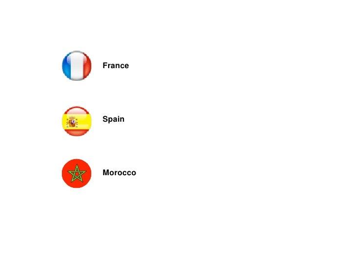 France     Spain     Morocco