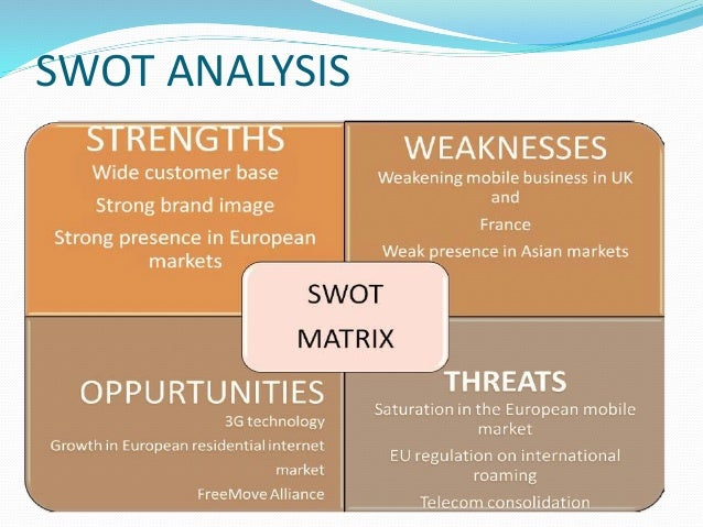 globe telecom swot analysis Furthermore, a swot analysis was utilized to analyze the internal and external   globe telecom on the other hand is a partnership of ayala.