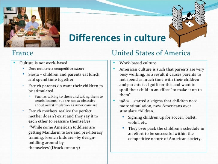 child rearing within different cultures To study cultural differences in child-rearing practices child-rearing practices reported by students in six cultures journal of social psychology, 110.