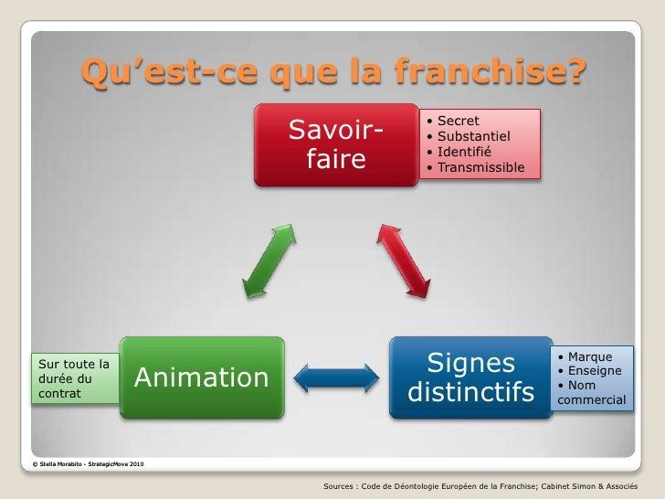 Franchise Slide 2