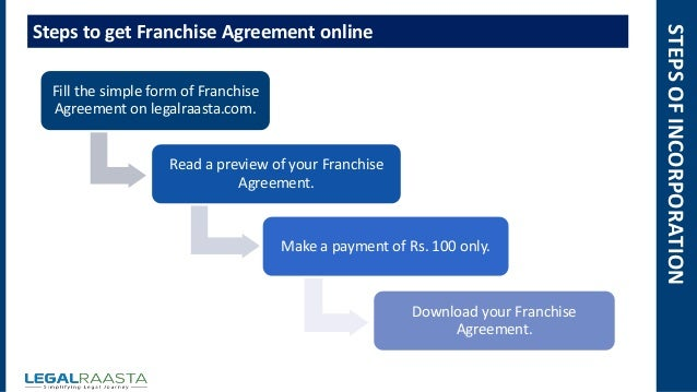 Franchise Agreement  Format  Template  Legalraasta