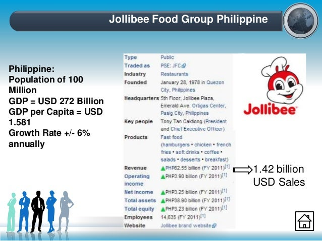 management style of jollibee Lumba was tan's last business and management mentor jollibee experienced rapid at a time when western -style burger joints were dominating the philippine fast.