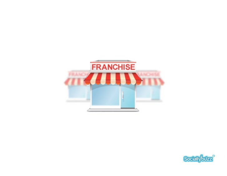 FRANCHISE SOCIAL MEDIA CREATIVE DEVELOPMENT SERVICES
