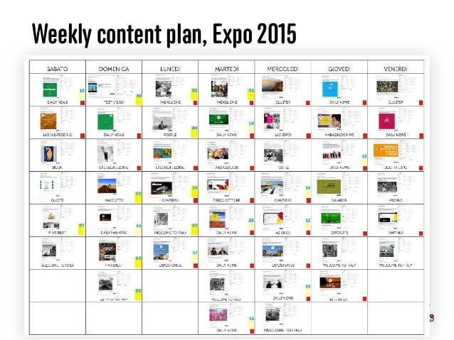 Weekly content plan, Expo 2015 19
