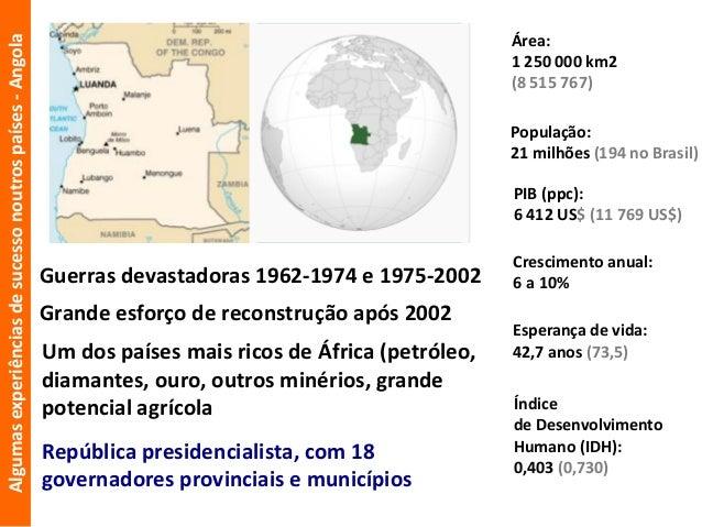 Angola potencial humano tendências problemas e soluções 10