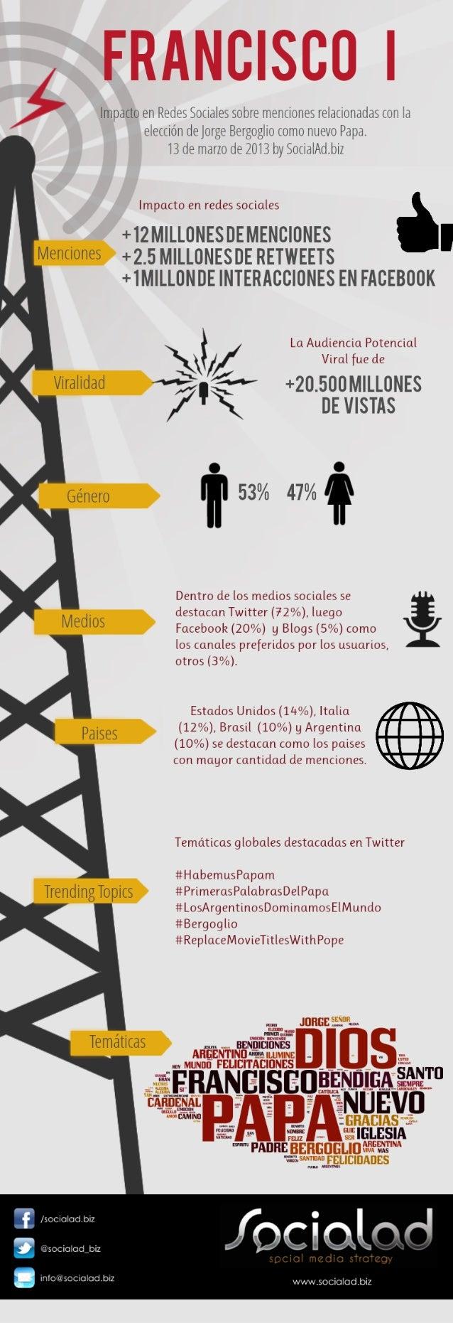 FRANCISCO I. Jorge Bergoglio Papa. Impacto en Redes Sociales. Reporte SocialAd.biz