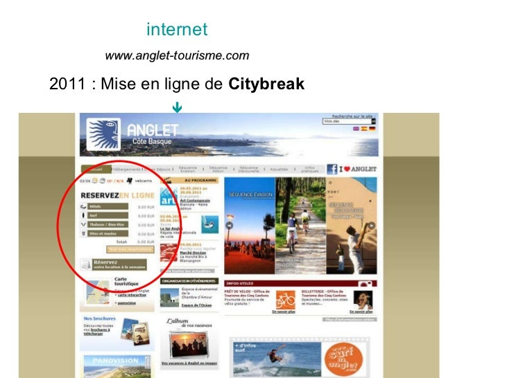 Francois iriarte anglet - Anglet office de tourisme ...