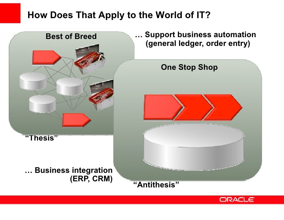 Frank Oracle Strategy V2 3 Fb Ppt Compatibility M