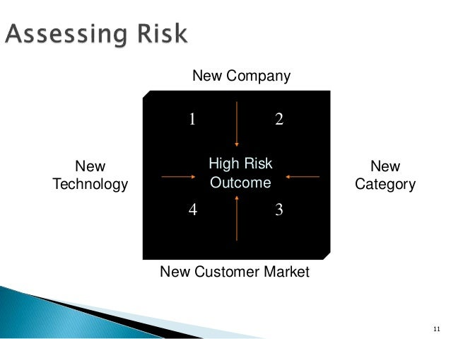 11 High Risk Outcome New Company New Technology New Category New Customer Market 1 34 2