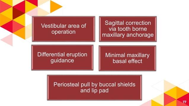 17 Vestibular area of operation Sagittal correction via tooth borne maxillary anchorage Differential eruption guidance Min...