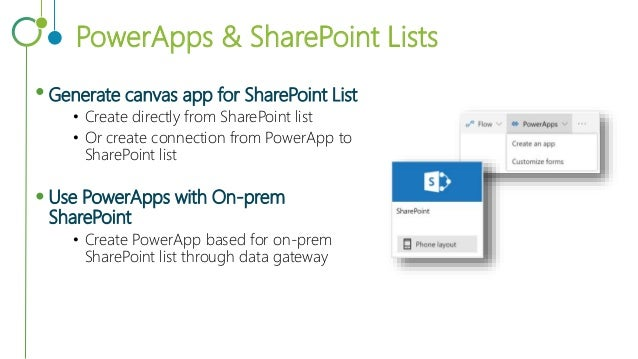 It's Alive! Bring your Intranet to Life with PowerApps and Flow