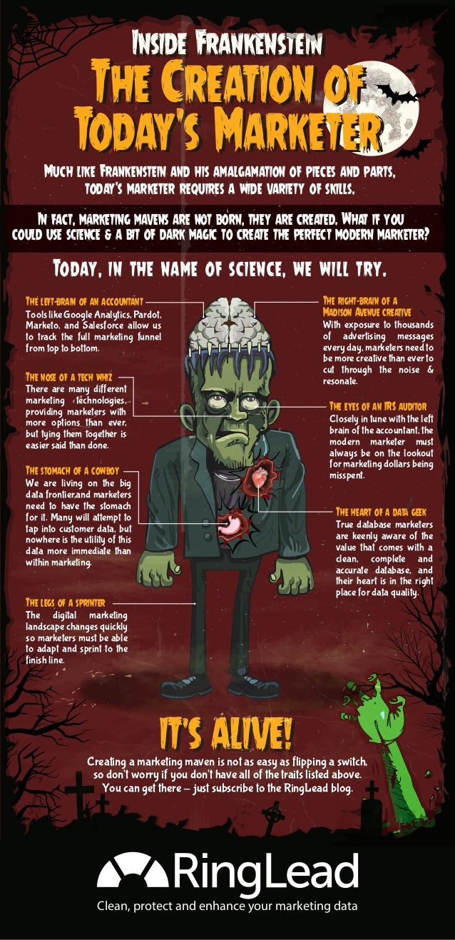 Inside Frankenstein  The Creation of  Today's Marketer  Much like Frankenstein and his amalgamation of pieces and parts,  ...