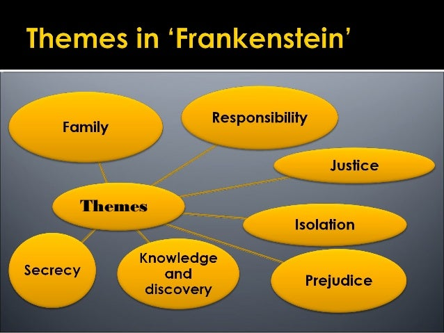 an analysis of the major themes in mary shelleys frankenstein Frankenstein lesson plans include storyboard activities to create a frankenstein summary, character analysis, frankenstein themes, tragic hero & more.