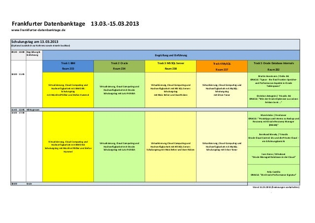 Frankfurter Datenbanktage 13.03.-15.03.2013 www.frankfurter-datenbanktage.de  Schulungstag am 13.03.2013 (Optional zusätzl...