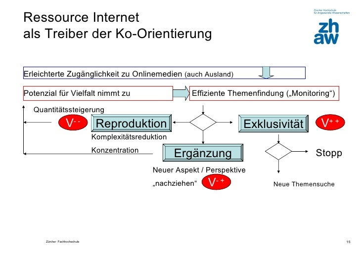 Ressource Internetals Treiber der Ko-OrientierungErleichterte Zugänglichkeit zu Onlinemedien (auch Ausland)Potenzial für V...