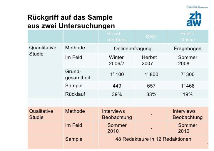 Rückgriff auf das Sampleaus zwei Untersuchungen                                       Privat-                      Print /...