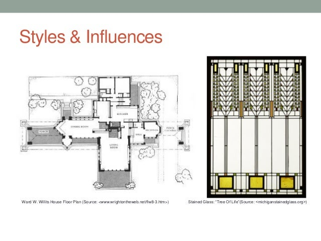 Historic House Museums and Public Spaces