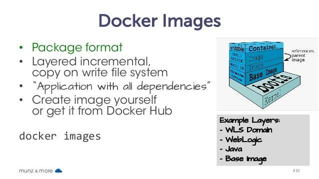 Docker In The Oracle Universe Weblogic 12c Ofm 12c