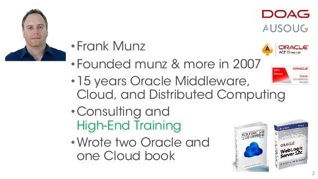 Docker in the Oracle Universe / WebLogic 12c / OFM 12c Slide 2