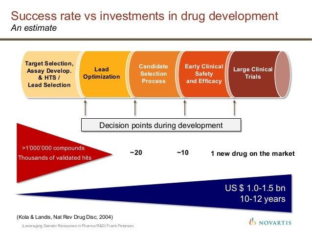 Natural Products Drug Approval Drug