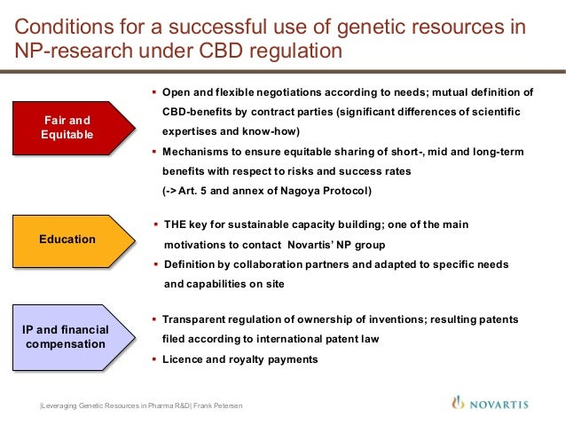 The Success Of Natural Products In Drug Discovery