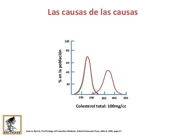 Las causas de las causas Source: Rose G, The Strategy of Preventive Medicine, Oxford University Press, Oxford, 1995, page ...