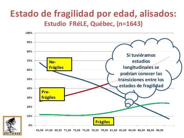 Las personas mayores no-frágiles: Un enfoque poblacional Non- Frágiles La acción se dirige al 50% y mas de las personas ma...