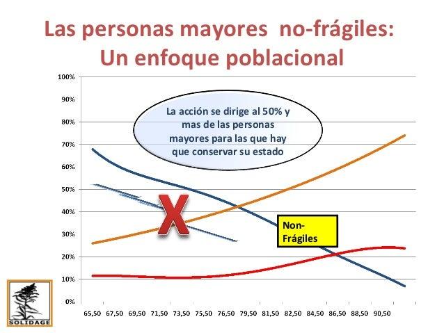 Las personas mayores no-frágiles: Postergar la fragilidad Objetivo: postergar la fragilidad Se debería intervenir en adult...