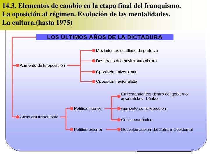 14.3. Elementos de cambio en la etapa final del franquismo.La oposición al régimen. Evolución de las mentalidades.La cultu...
