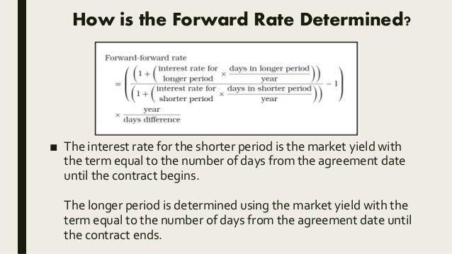 Forex forward rates online стратегия торговли на forex, ежемесячный до