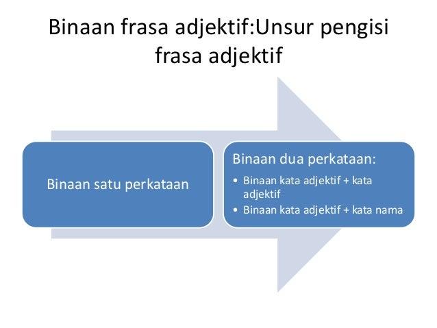 Binaan frasa adjektif unsur pengisi frasa adjektif binaan satu