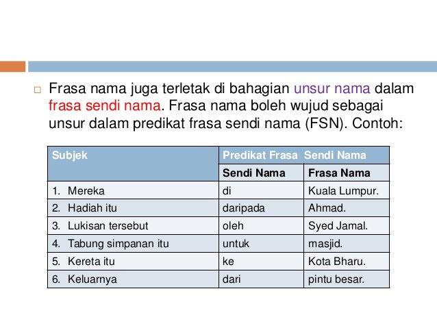 Frasa Nama