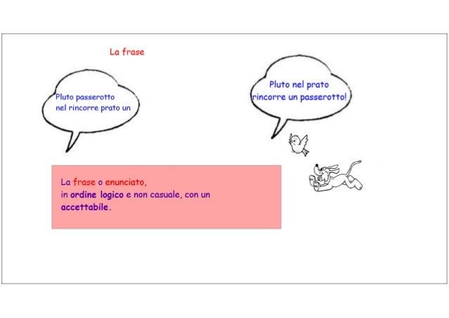Gli elementi della frase