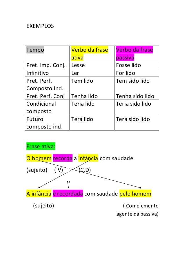 Frase ativa e frase passiva Slide 2