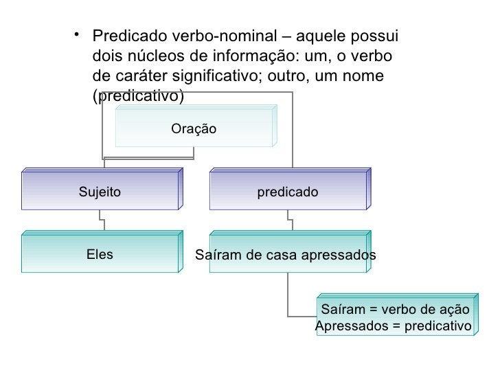<ul><li>Predicado verbo-nominal – aquele possui dois núcleos de informação: um, o verbo de caráter significativo; outro, u...