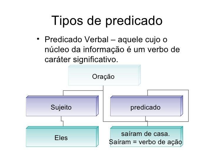 Tipos de predicado <ul><li>Predicado Verbal – aquele cujo o núcleo da informação é um verbo de caráter significativo. </li...