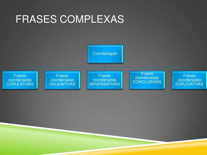 FRASES COMPLEXAS                              Coordenação                                                Frases    Frases ...