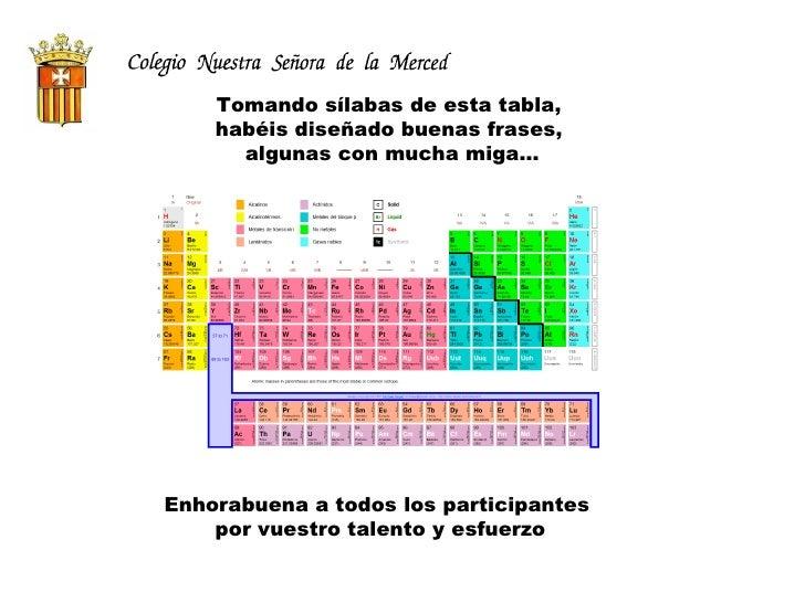 frases tabla peridica - Tabla Periodica En Espanol E Ingles